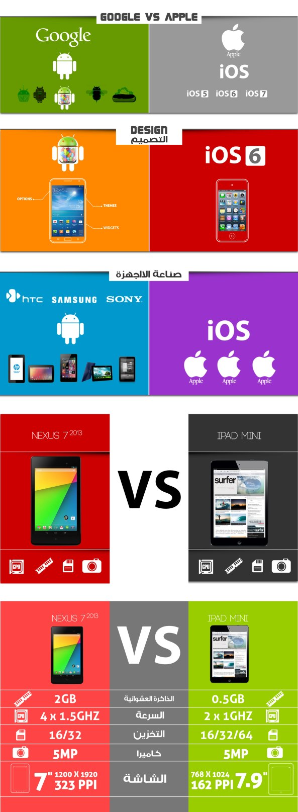 ايباد ميني vs نيكسوس 7 - nexus 7 vs Ipad mini